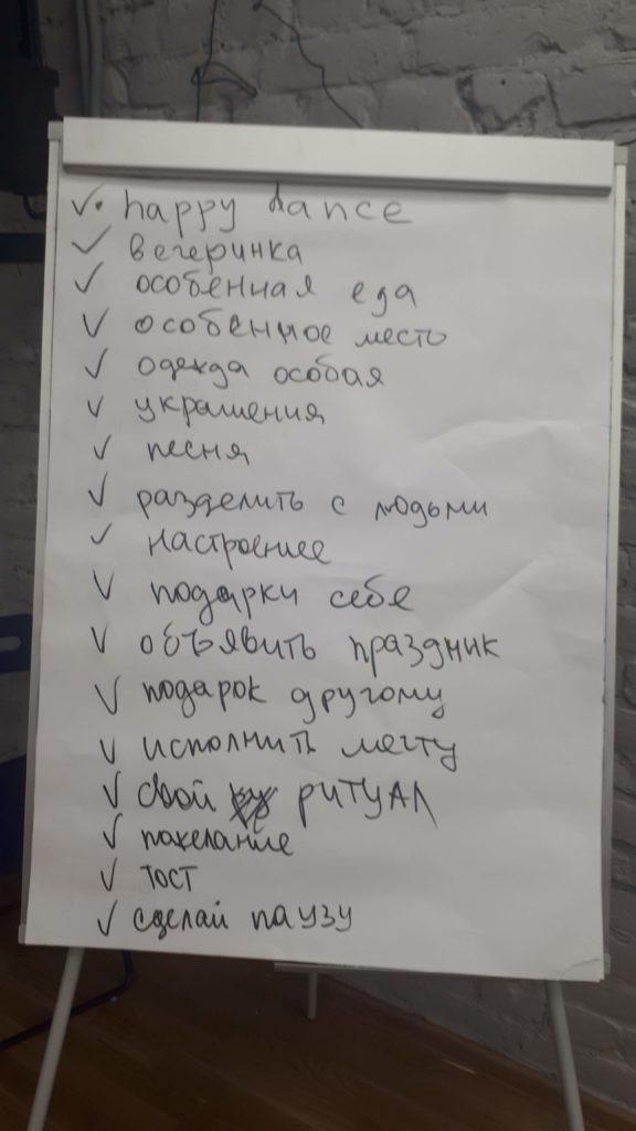 способы отпраздновать мозговой штурм блог Лены Леоновой
